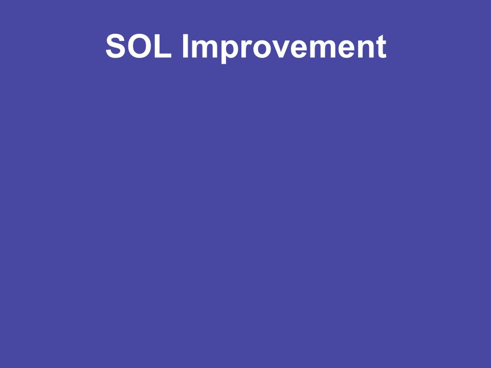 SOL Improvement