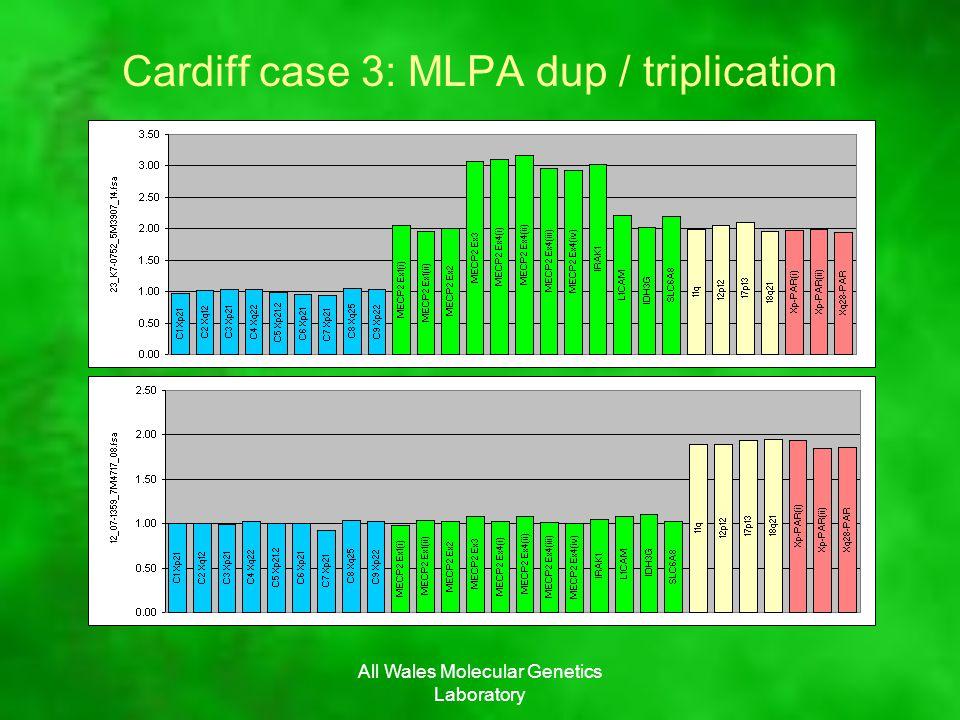 All Wales Molecular Genetics Laboratory Cardiff case 3: MLPA dup / triplication