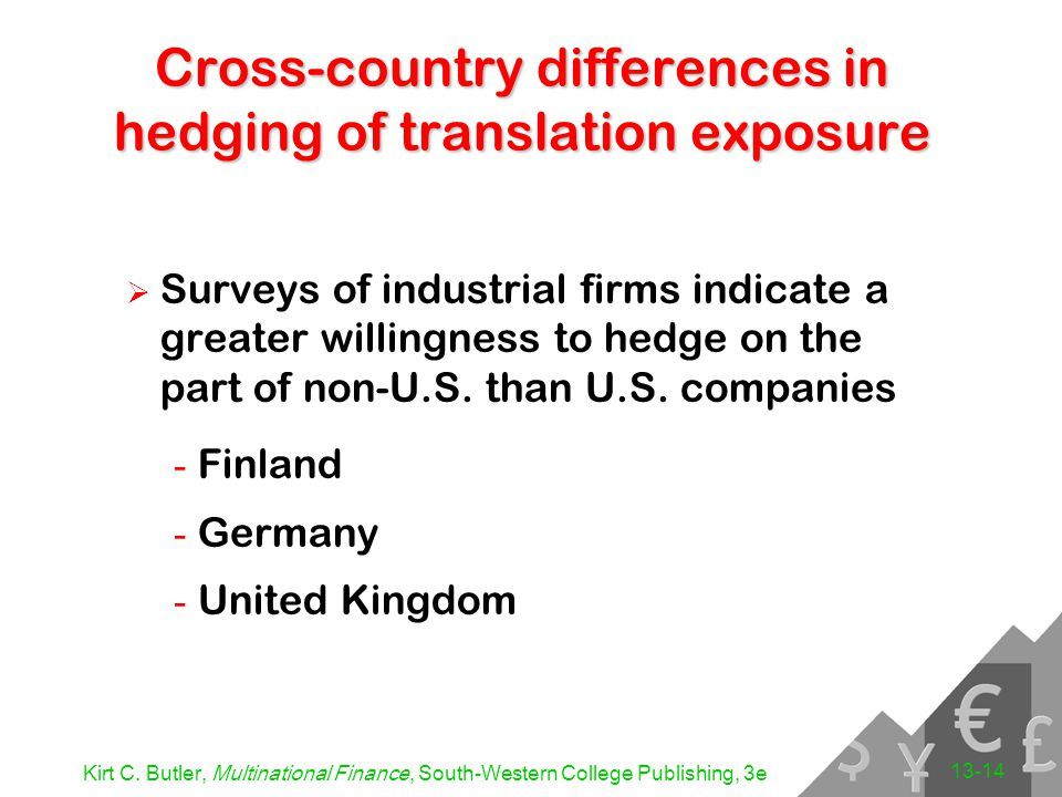 Kirt C. Butler, Multinational Finance, South-Western College Publishing, 3e 13-14 Cross-country differences in hedging of translation exposure  Surve
