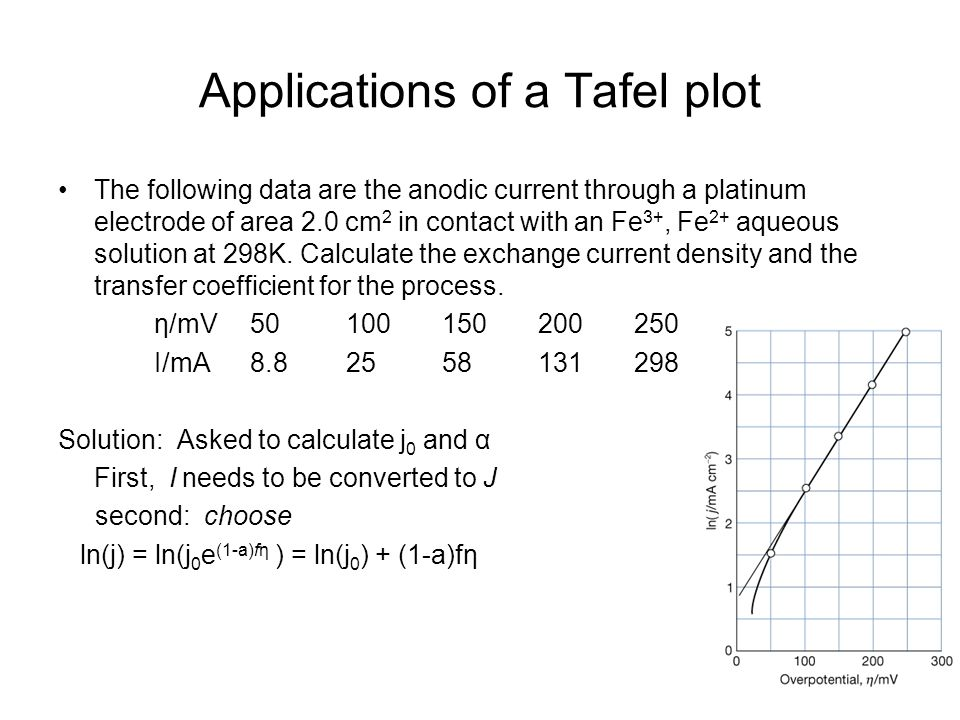 Applications of a Tafel plot The following data are the anodic current through a platinum electrode of area 2.0 cm 2 in contact with an Fe 3+, Fe 2+ aqueous solution at 298K.