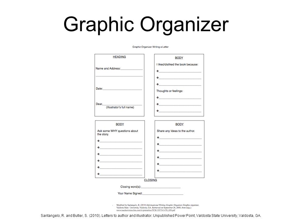 Graphic Organizer Santangelo, R. and Butler, S. (2010).