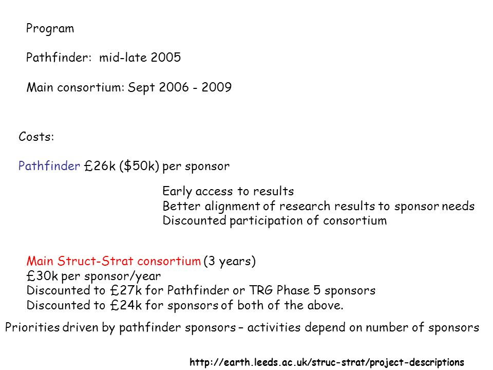 Program Pathfinder: mid-late 2005 Main consortium: Sept 2006 - 2009 Costs: Pathfinder £26k ($50k) per sponsor Main Struct-Strat consortium (3 years) £30k per sponsor/year Discounted to £27k for Pathfinder or TRG Phase 5 sponsors Discounted to £24k for sponsors of both of the above.