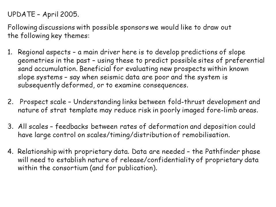 UPDATE – April 2005.
