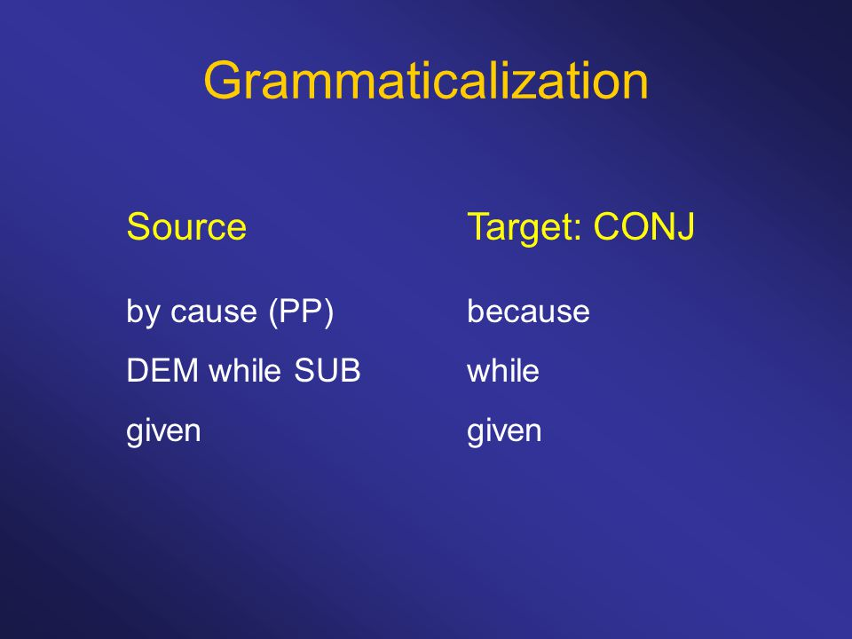Grammaticalization SourceTarget: CONJ by cause (PP)because DEM while SUB whilegiven