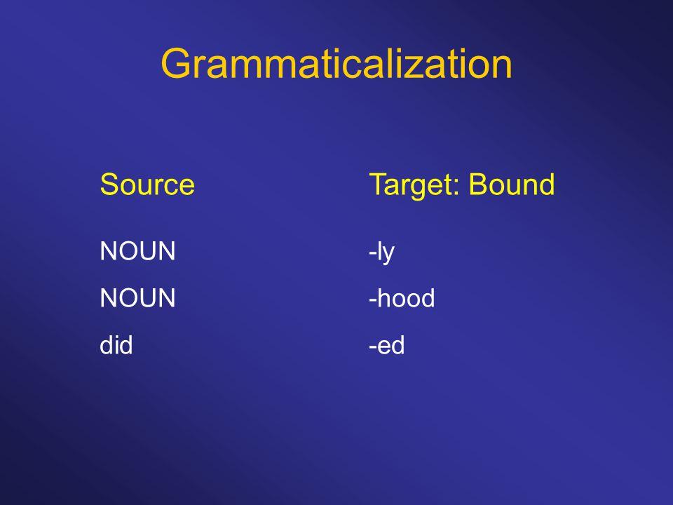 Grammaticalization SourceTarget: Bound NOUN-ly NOUN-hood did-ed