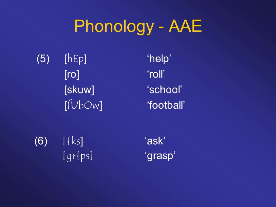 Phonology - AAE (5)[hEp]'help' [ro]'roll' [skuw]'school' [fUbOw]'football' (6)[{ks]'ask' [gr{ps]'grasp'