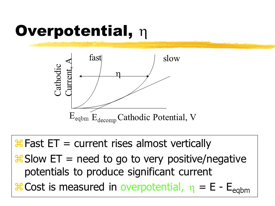 Overpotential,  zFast ET = current rises almost vertically zSlow ET = need to go to very positive/negative potentials to produce significant current zCost is measured in overpotential,  = E - E eqbm  fast slow Cathodic Potential, V E eqbm Cathodic Current, A E decomp