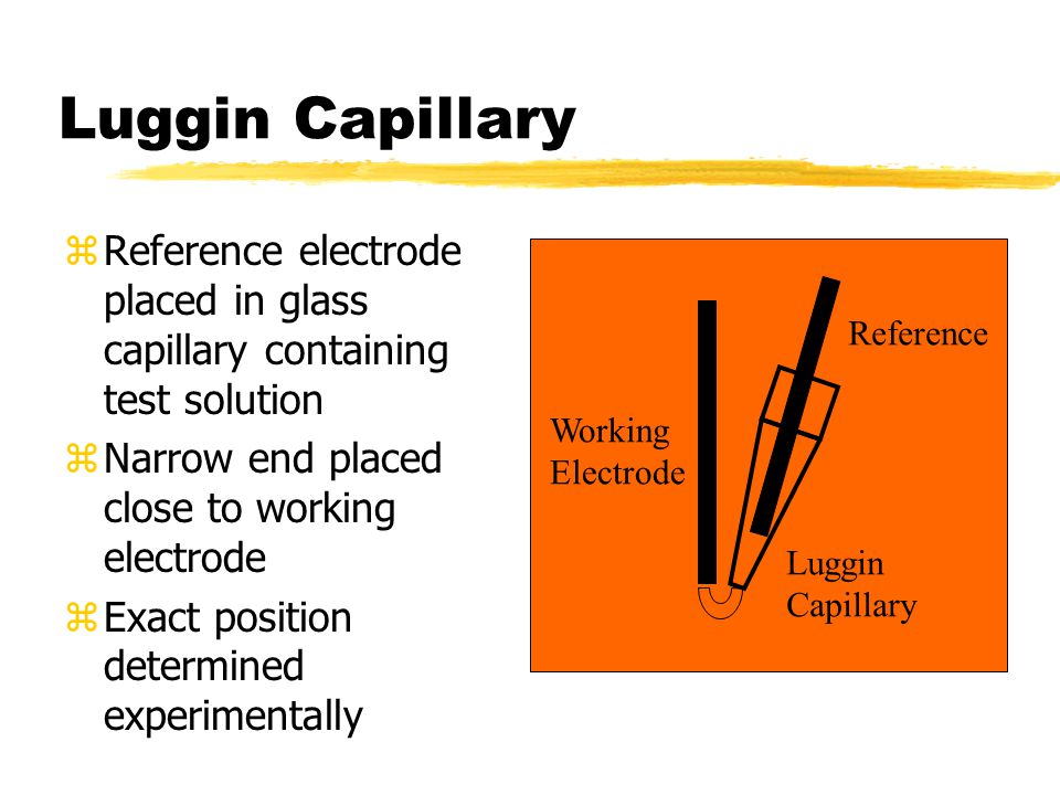 Luggin Capillary zReference electrode placed in glass capillary containing test solution zNarrow end placed close to working electrode zExact position determined experimentally Reference Luggin Capillary Working Electrode