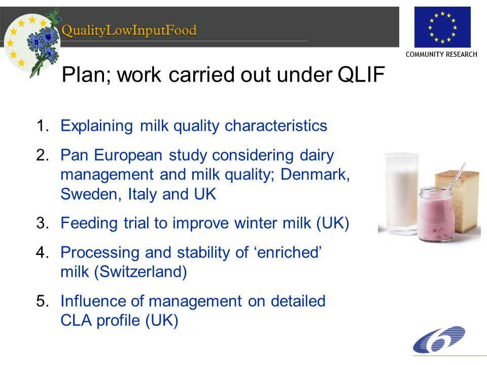 COMMUNITY RESEARCH Plan; work carried out under QLIF 1.Explaining milk quality characteristics 2.Pan European study considering dairy management and milk quality; Denmark, Sweden, Italy and UK 3.Feeding trial to improve winter milk (UK) 4.Processing and stability of 'enriched' milk (Switzerland) 5.Influence of management on detailed CLA profile (UK)