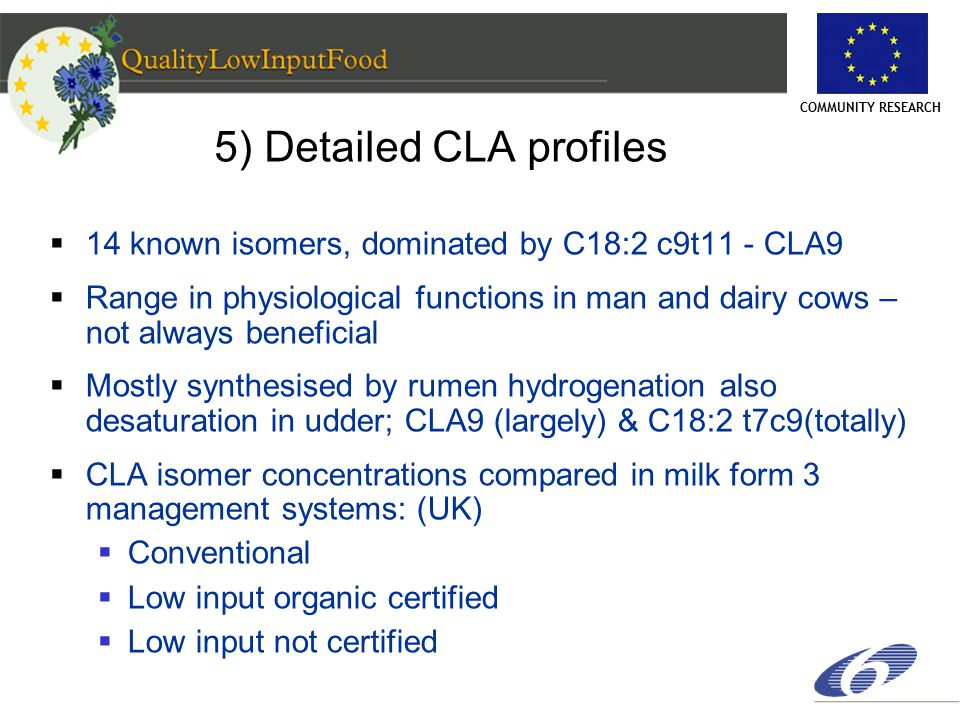 COMMUNITY RESEARCH 5) Detailed CLA profiles  14 known isomers, dominated by C18:2 c9t11 - CLA9  Range in physiological functions in man and dairy cows – not always beneficial  Mostly synthesised by rumen hydrogenation also desaturation in udder; CLA9 (largely) & C18:2 t7c9(totally)  CLA isomer concentrations compared in milk form 3 management systems: (UK)  Conventional  Low input organic certified  Low input not certified