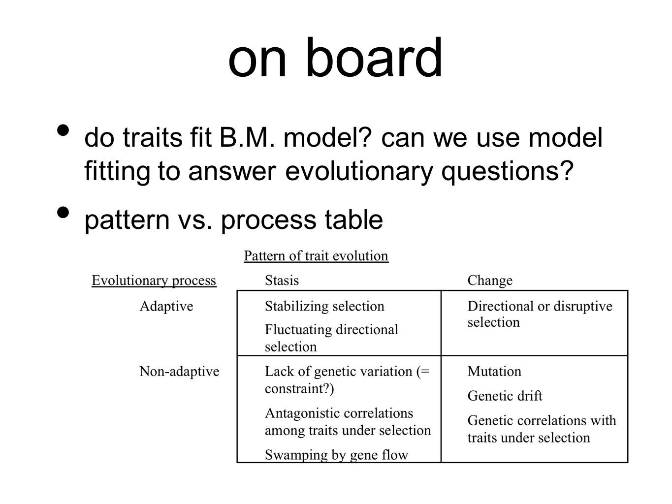 on board do traits fit B.M. model. can we use model fitting to answer evolutionary questions.