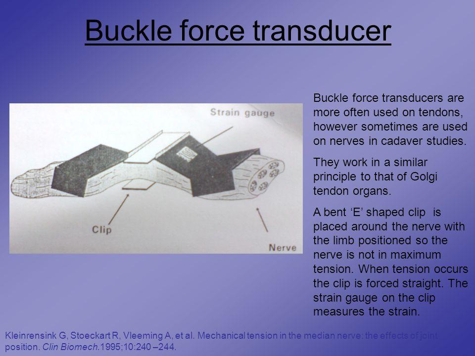 Buckle force transducer Kleinrensink G, Stoeckart R, Vleeming A, et al.