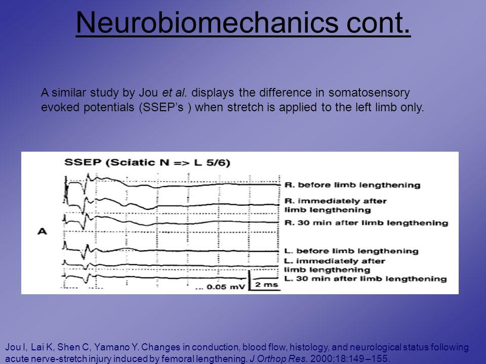 Neurobiomechanics cont. Jou I, Lai K, Shen C, Yamano Y.