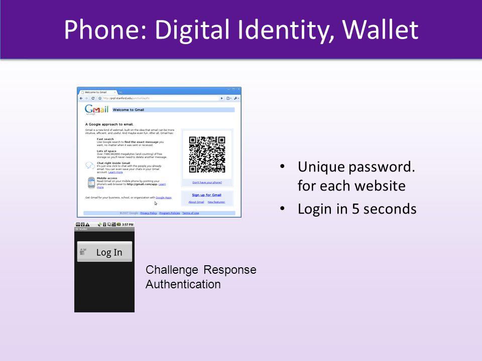 Phone: Digital Identity, Wallet Unique password.