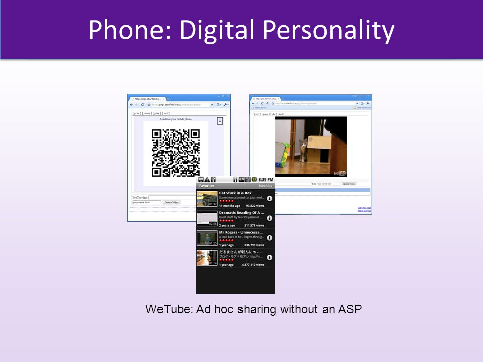 Phone: Digital Personality WeTube: Ad hoc sharing without an ASP