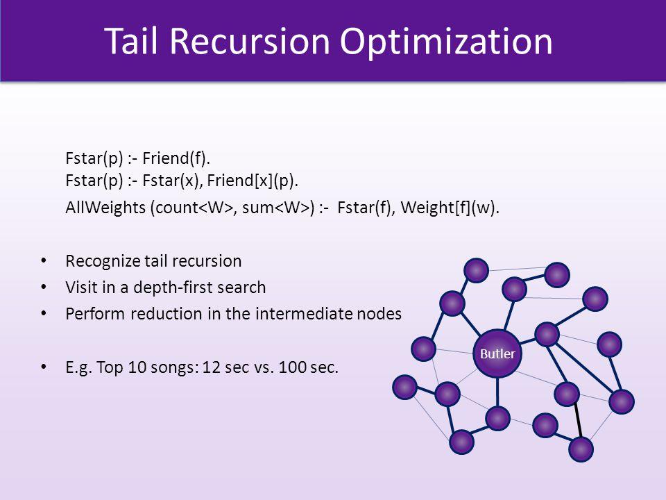Tail Recursion Optimization Fstar(p) :- Friend(f).