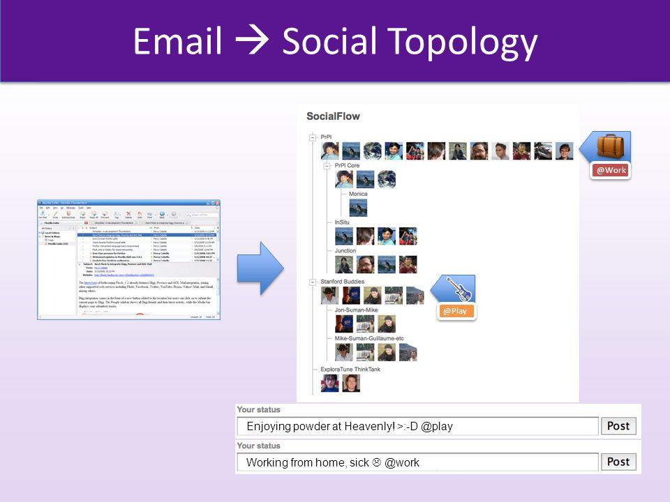 Email  Social Topology @Play @Work Enjoying powder at Heavenly.