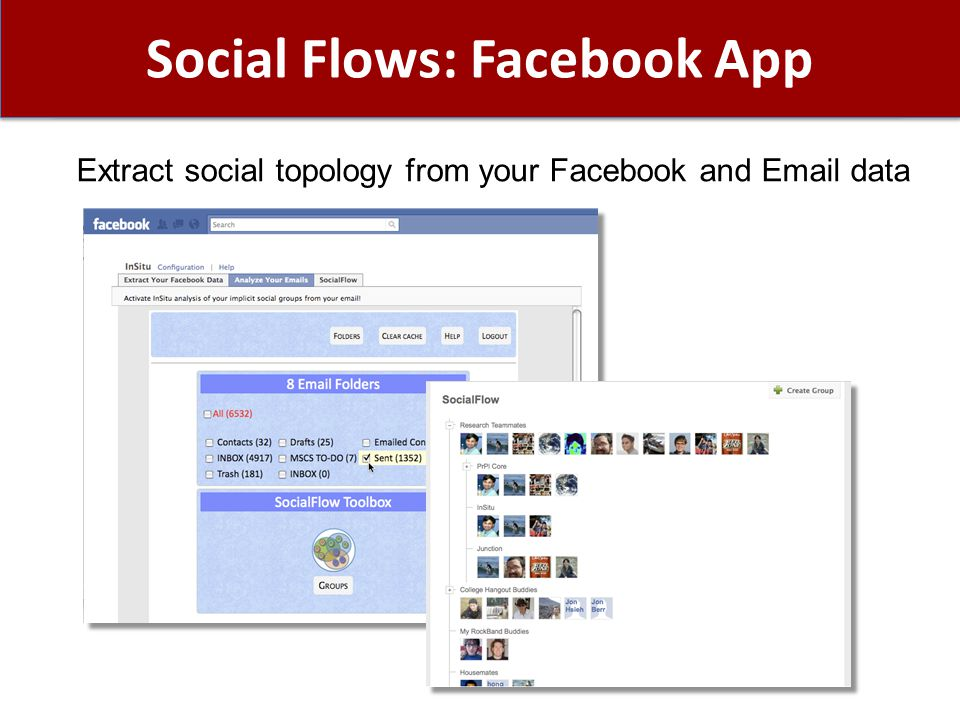 Social Flows: Facebook App Extract social topology from your Facebook and Email data