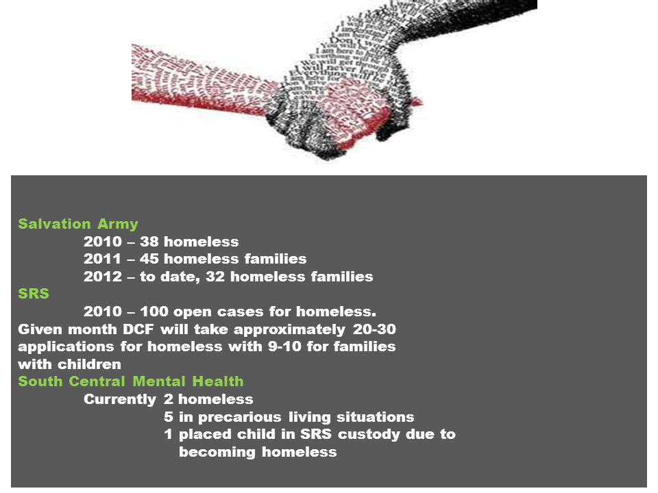Statistics on butler county homelessness S Salvation Army 2010 – 38 homeless 2011 – 45 homeless families 2012 – to date, 32 homeless families SRS 2010