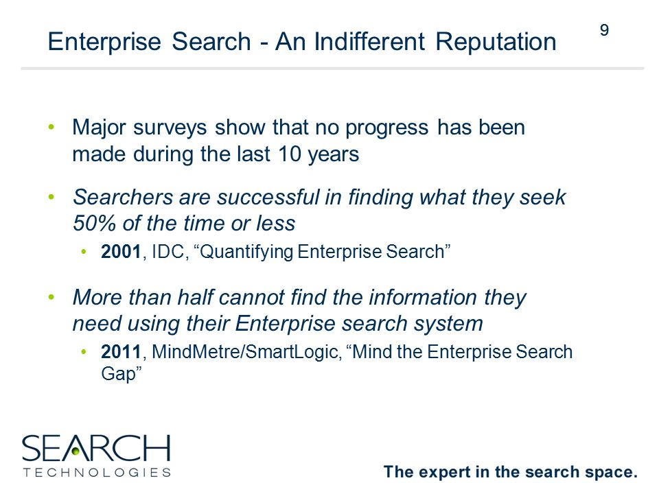 9 Enterprise Search - An Indifferent Reputation Major surveys show that no progress has been made during the last 10 years Searchers are successful in finding what they seek 50% of the time or less 2001, IDC, Quantifying Enterprise Search More than half cannot find the information they need using their Enterprise search system 2011, MindMetre/SmartLogic, Mind the Enterprise Search Gap 9