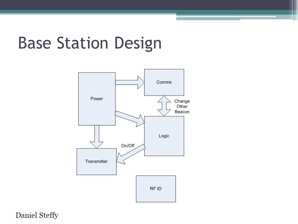 Base Station Design Daniel Steffy