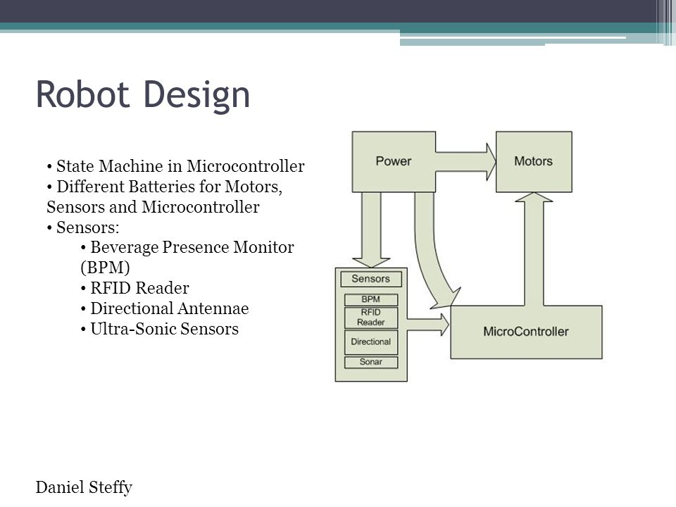 Robot Design State Machine in Microcontroller Different Batteries for Motors, Sensors and Microcontroller Sensors: Beverage Presence Monitor (BPM) RFI