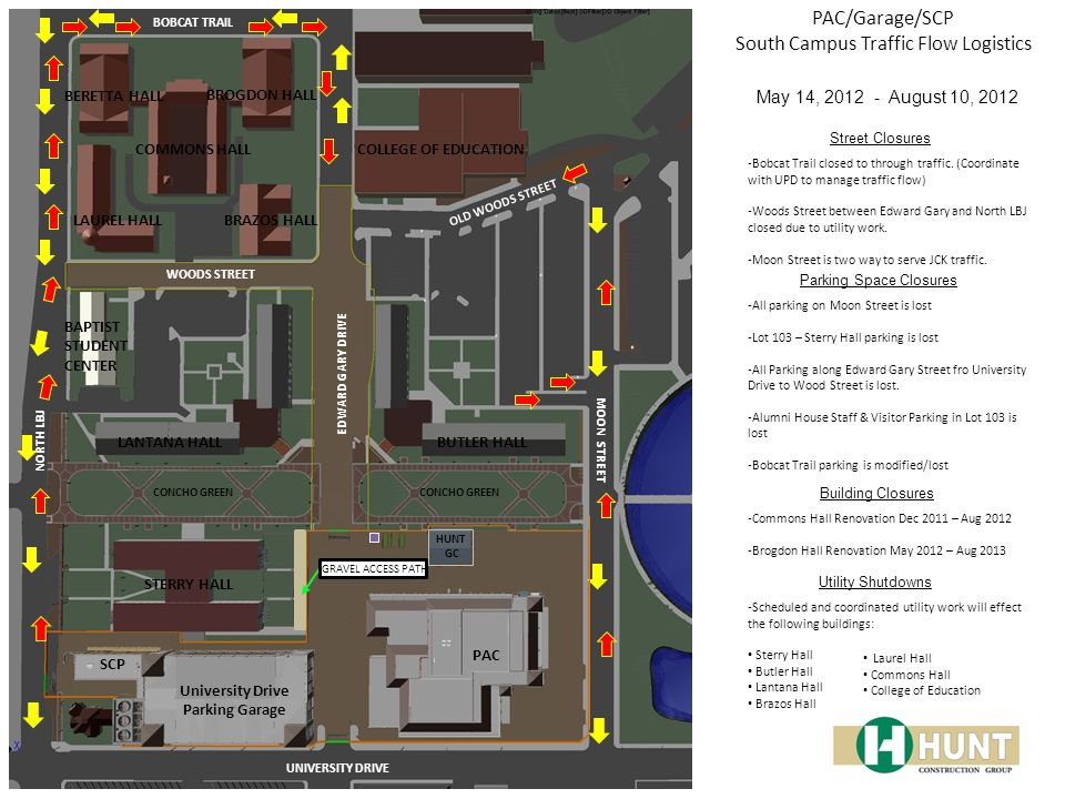 August 13, 2012 - January 11, 2013 PAC/Garage/SCP South Campus Traffic Flow Logistics COMMONS HALL LAUREL HALLBRAZOS HALL COLLEGE OF EDUCATION BUTLER HALLLANTANA HALL BAPTIST STUDENT CENTER STERRY HALL CONCHO GREEN PAC SCP UNIVERSITY DRIVE OLD WOODS STREET WOODS STREET EDWARD GARY DRIVE MOON STREET Street Closures -One-way traffic on Moon Street -Two-way traffic on Old Woods Street -Two-way traffic on Woods Street Building Closures NORTH LBJ BOBCAT TRAIL - None -Brogdon Hall construction renovation May 2012 – August 2013 University Drive Parking Garage BERETTA HALL BROGDON HALL CONCHO GREEN HUNT GC Parking Space Closures -All Parking on Old Woods Street is lost -All Parking on Woods Street is lost -All Parking at Butler Hall / Education Lot 102 is lost -One-way traffic will be routed through parking area West of JCK, parking will be lost to facilitate drive aisle.
