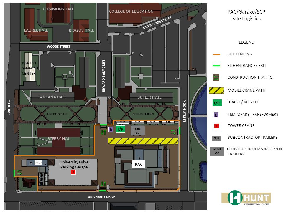 PAC/Garage/SCP Site Logistics COMMONS HALL LAUREL HALLBRAZOS HALL COLLEGE OF EDUCATION BUTLER HALL LANTANA HALL BAPTIST STUDENT CENTER STERRY HALL CON