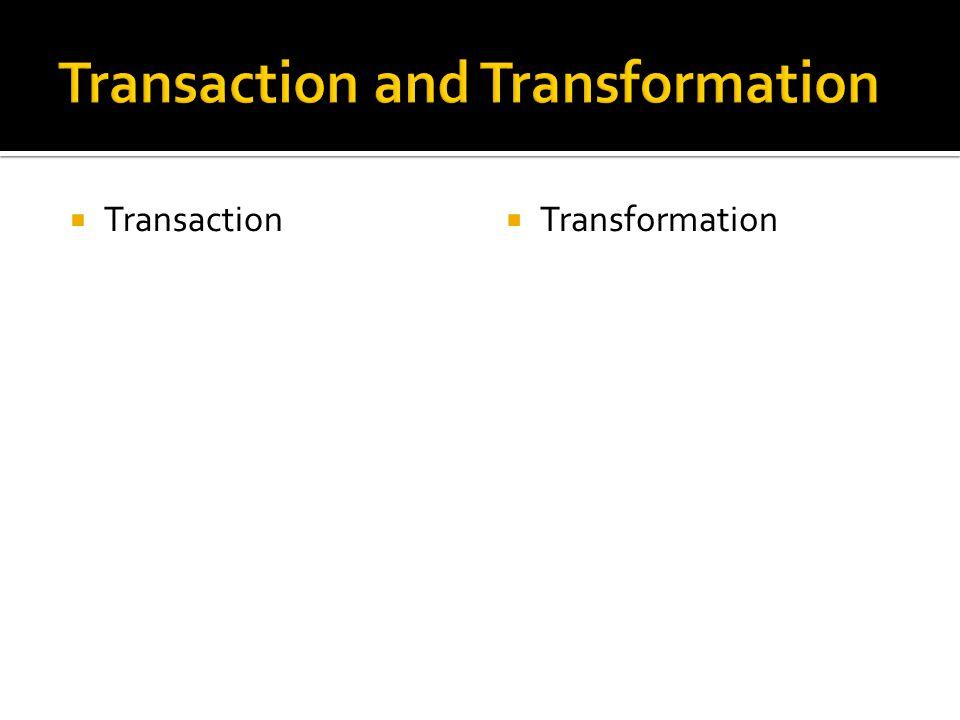  Transaction  Transformation