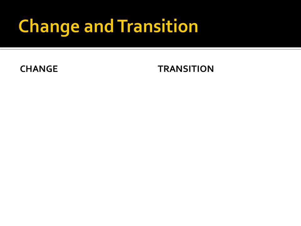 CHANGETRANSITION