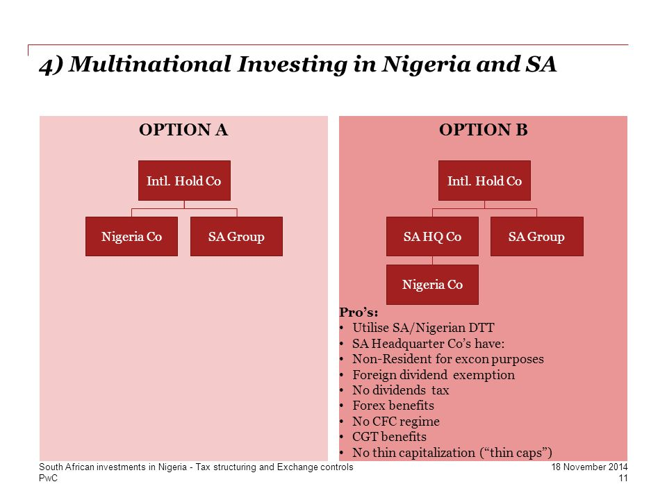 PwC 4) Multinational Investing in Nigeria and SA Intl. Hold Co Nigeria CoSA Group Intl. Hold Co SA HQ Co Nigeria Co SA Group OPTION AOPTION B Pro's: U