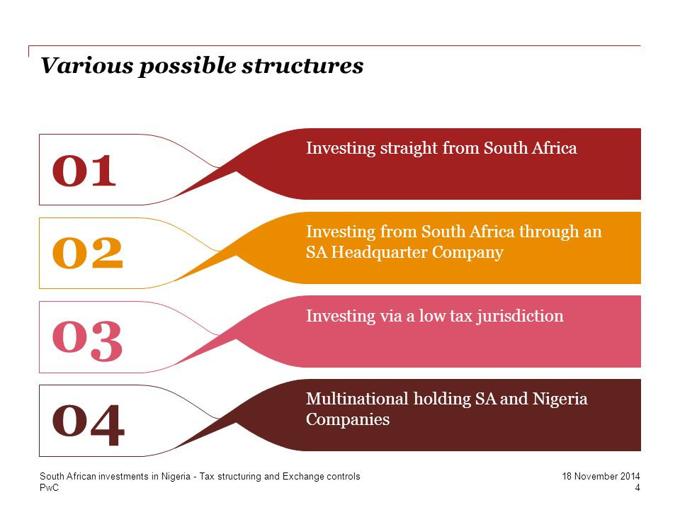 PwC Various possible structures 18 November 2014 South African investments in Nigeria - Tax structuring and Exchange controls 4 Investing straight fro