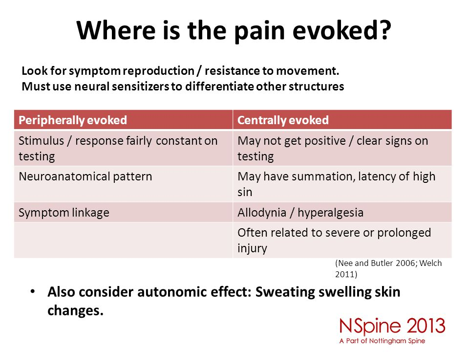 Where is the pain evoked? Peripherally evokedCentrally evoked Stimulus / response fairly constant on testing May not get positive / clear signs on tes