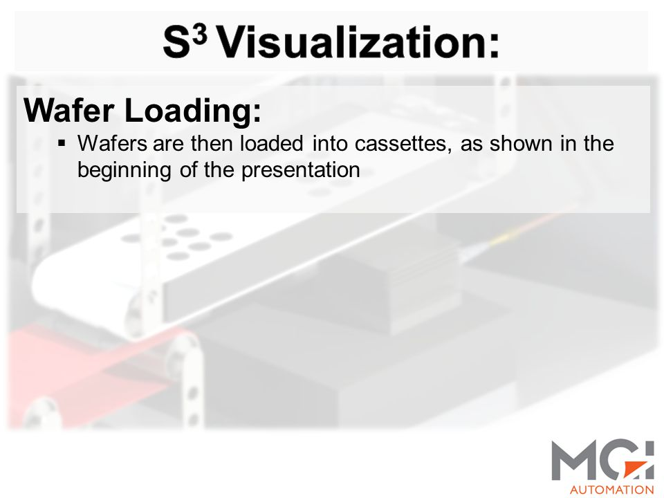 Wafer Loading:  Wafers are then loaded into cassettes, as shown in the beginning of the presentation