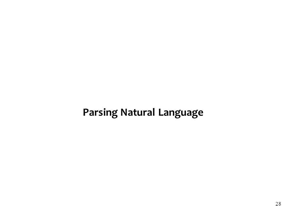 Parsing Natural Language 28