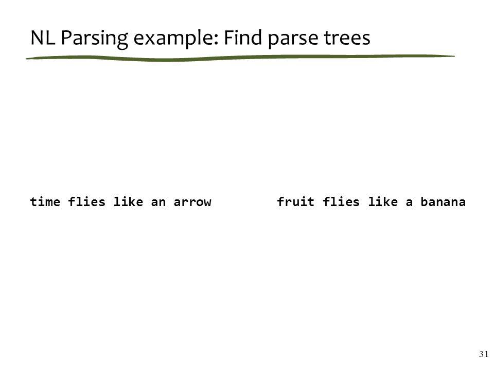 NL Parsing example: Find parse trees time flies like an arrow fruit flies like a banana 31
