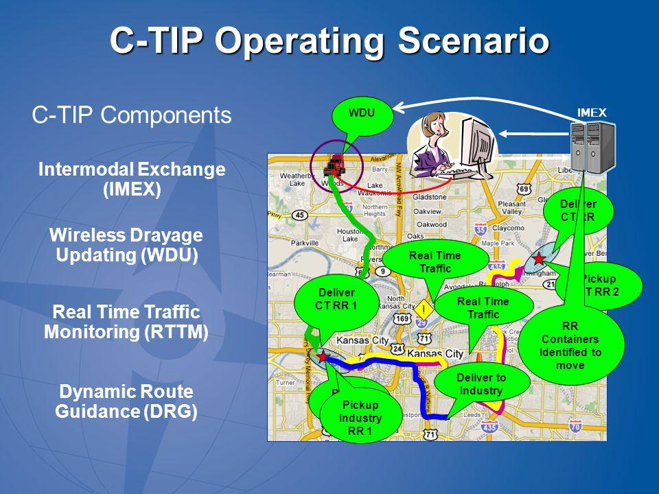 C-TIP Operating Scenario WDU ! IMEX Deliver CT RR 2 Deliver CT RR 1 Deliver to Industry Pickup CT RR 1 Pickup CT RR 2 Pickup Industry RR 1 Real Time T