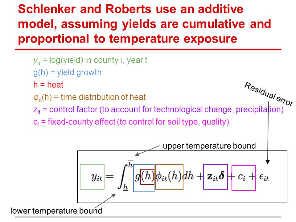 Schlenker and Roberts use an additive model, assuming yields are cumulative and proportional to temperature exposure y it = log(yield) in county i, year t g(h) = yield growth h = heat φ it (h) = time distribution of heat z it = control factor (to account for technological change, precipitation) c i = fixed-county effect (to control for soil type, quality) Residual error lower temperature bound upper temperature bound