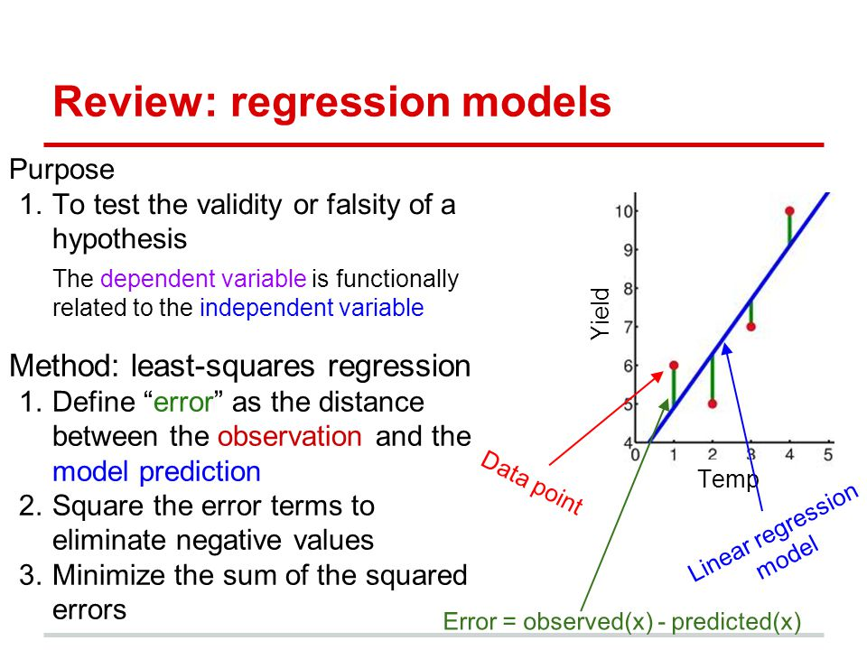 Review: regression models Temp Purpose 1.To test the validity or falsity of a hypothesis Method: least-squares regression 1.Define error as the distance between the observation and the model prediction 2.Square the error terms to eliminate negative values 3.Minimize the sum of the squared errors Data point Linear regression model Error = observed(x) - predicted(x) The dependent variable is functionally related to the independent variable Yield