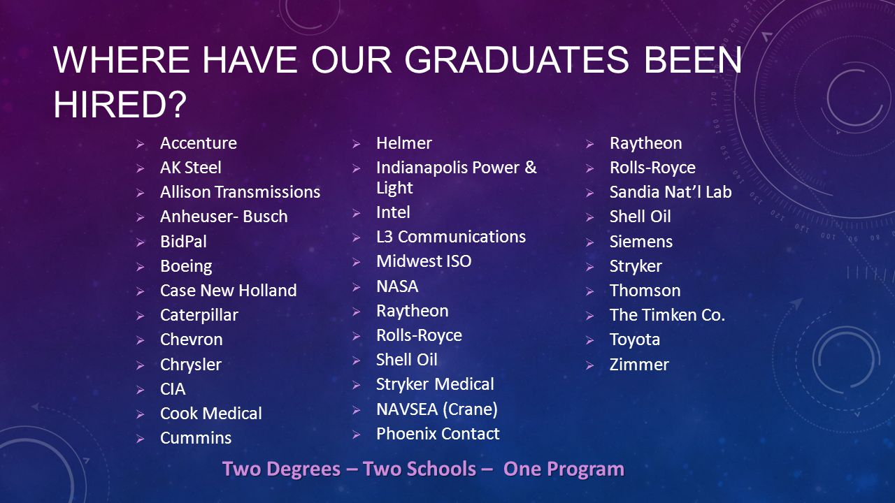 WHERE HAVE OUR GRADUATES BEEN HIRED?  Accenture  AK Steel  Allison Transmissions  Anheuser- Busch  BidPal  Boeing  Case New Holland  Caterpill