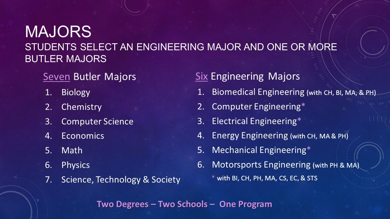 MAJORS STUDENTS SELECT AN ENGINEERING MAJOR AND ONE OR MORE BUTLER MAJORS Seven Butler Majors 1.Biology 2.Chemistry 3.Computer Science 4.Economics 5.M