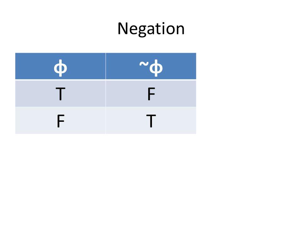 Negation φ~φ~φ TF FT