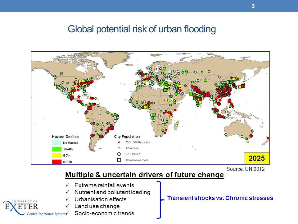 Global potential risk of urban flooding 3 Source: UN 2012 197020112025 Multiple & uncertain drivers of future change Extreme rainfall events Nutrient