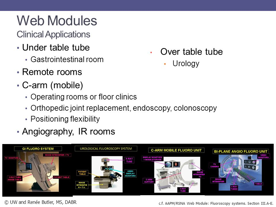 Under table tube Gastrointestinal room Remote rooms C-arm (mobile) Operating rooms or floor clinics Orthopedic joint replacement, endoscopy, colonosco