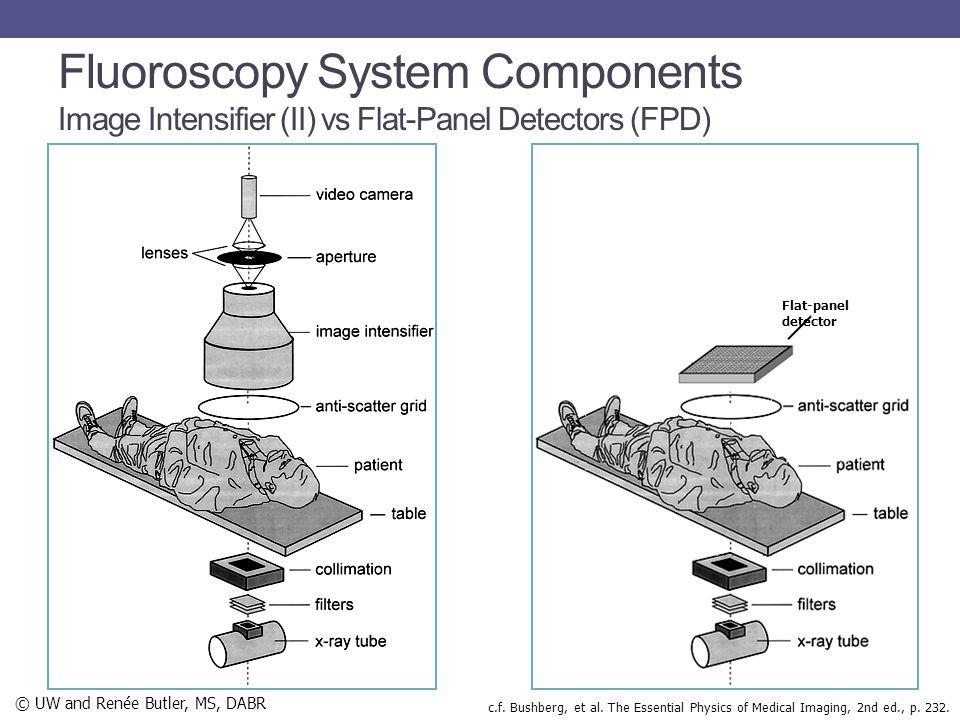 Fluoroscopy System Components Image Intensifier (II) vs Flat-Panel Detectors (FPD) Flat-panel detector c.f. Bushberg, et al. The Essential Physics of