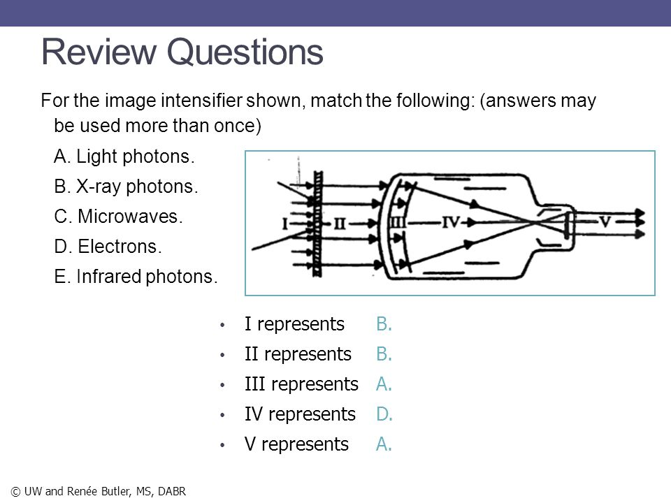Review Questions For the image intensifier shown, match the following: (answers may be used more than once) A. Light photons. B. X-ray photons. C. Mic