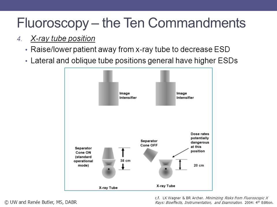 Fluoroscopy – the Ten Commandments 4. X-ray tube position Raise/lower patient away from x-ray tube to decrease ESD Lateral and oblique tube positions
