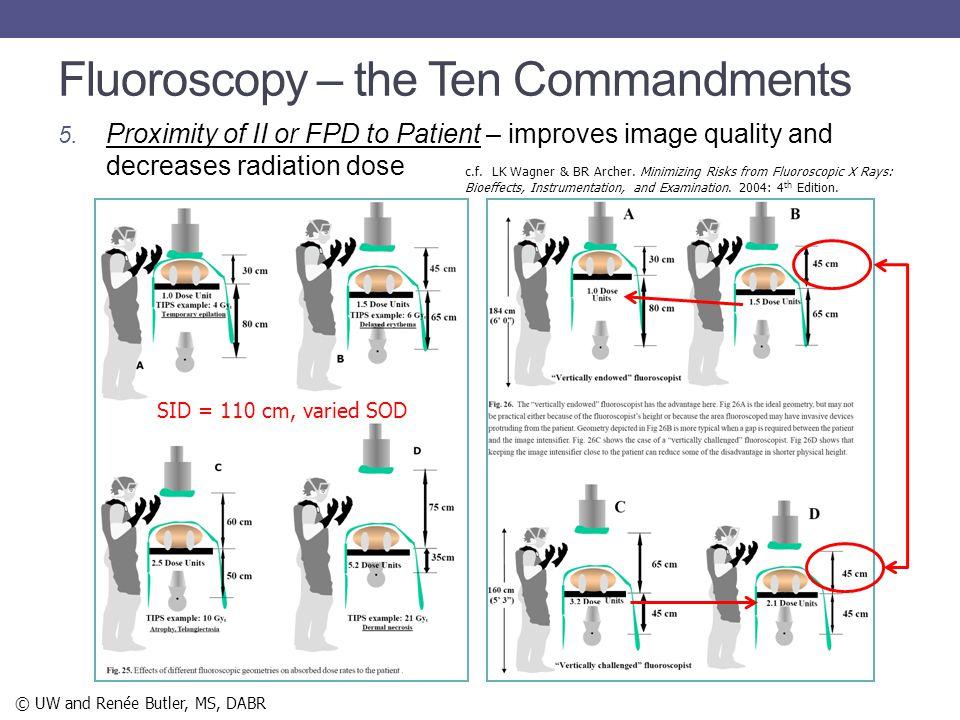c.f. LK Wagner & BR Archer. Minimizing Risks from Fluoroscopic X Rays: Bioeffects, Instrumentation, and Examination. 2004: 4 th Edition. Fluoroscopy –