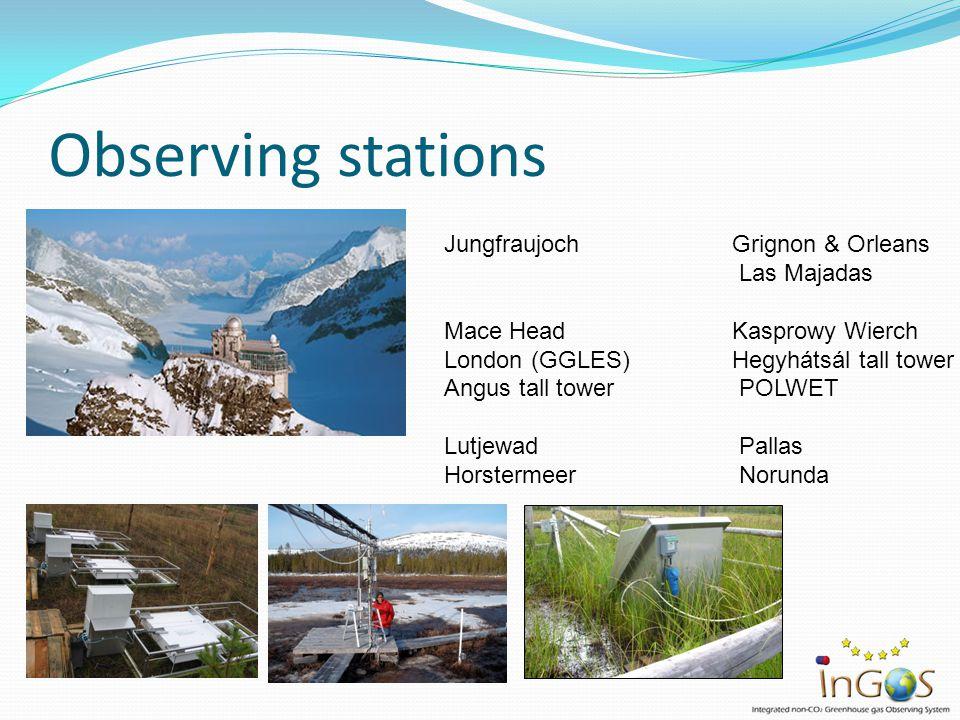 Observing stations JungfraujochGrignon & Orleans Las Majadas Mace HeadKasprowy Wierch London (GGLES)Hegyhátsál tall tower Angus tall tower POLWET Lutj