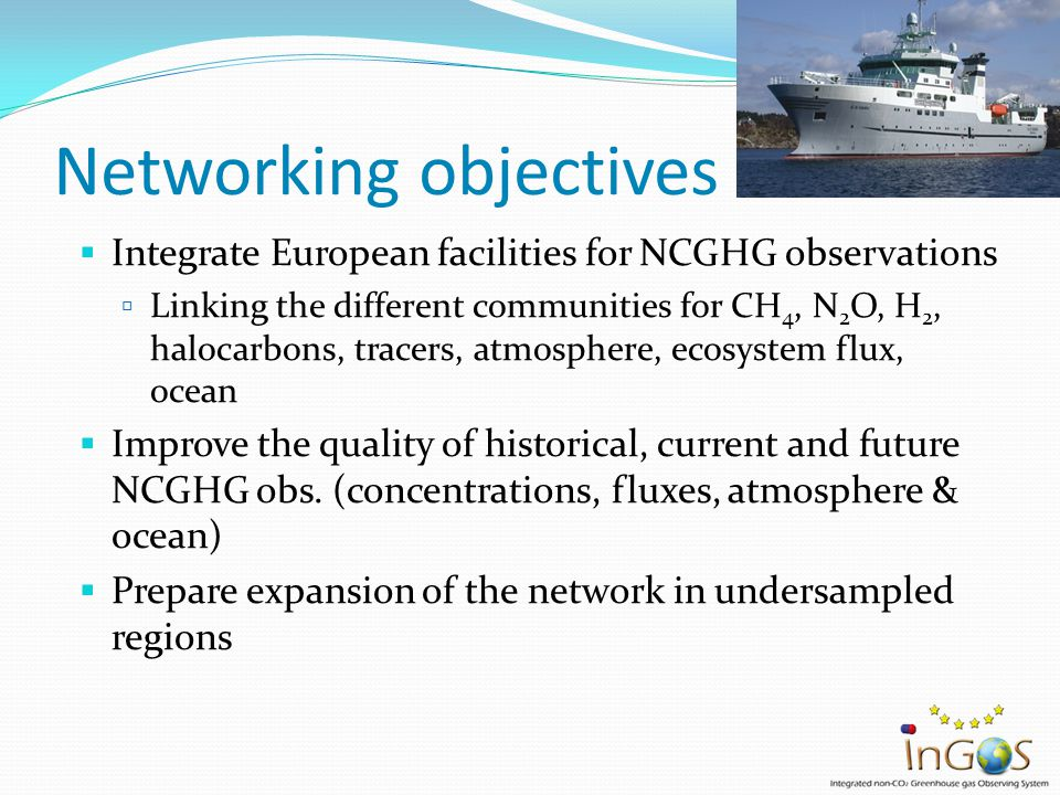 Networking objectives  Integrate European facilities for NCGHG observations  Linking the different communities for CH 4, N 2 O, H 2, halocarbons, tr